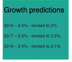 growth-predictions