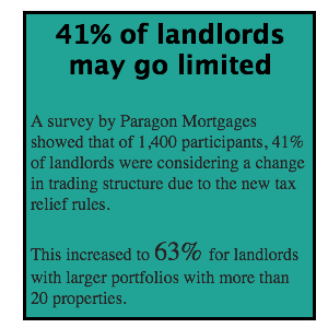 buy-to-let-update-landlords-may-go-limited